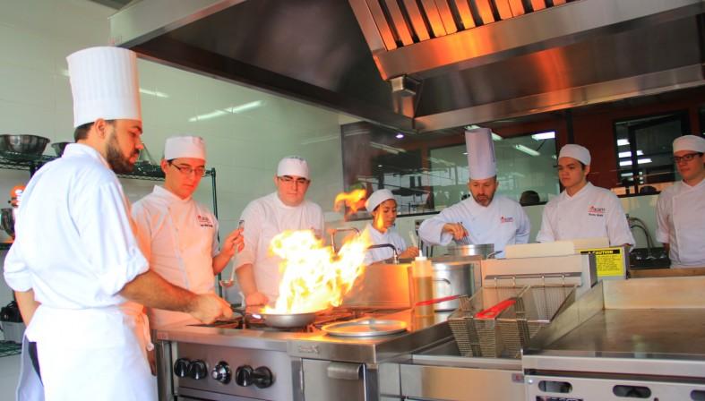 Que es una Brigada de Cocina o Brigade de Cousine, Cuales son sus Funciones y el Organigrama